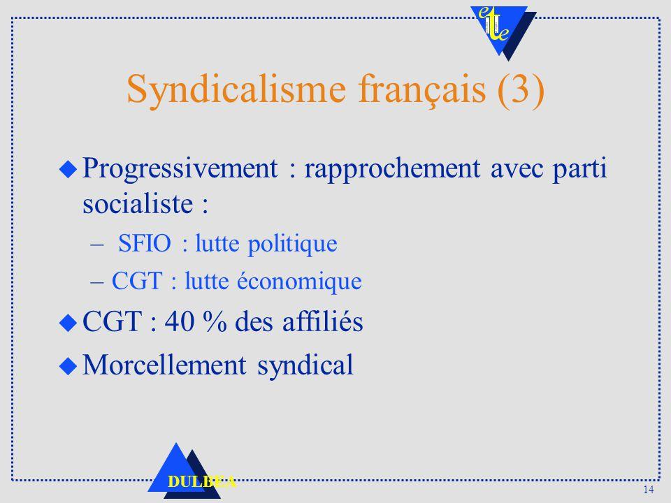 Syndicalisme français (3)