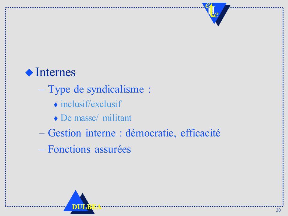 Internes Type de syndicalisme :