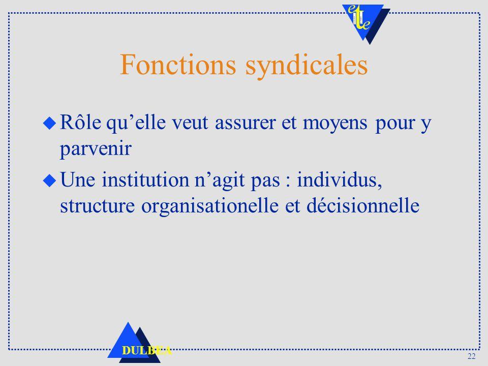 Fonctions syndicales Rôle qu'elle veut assurer et moyens pour y parvenir.