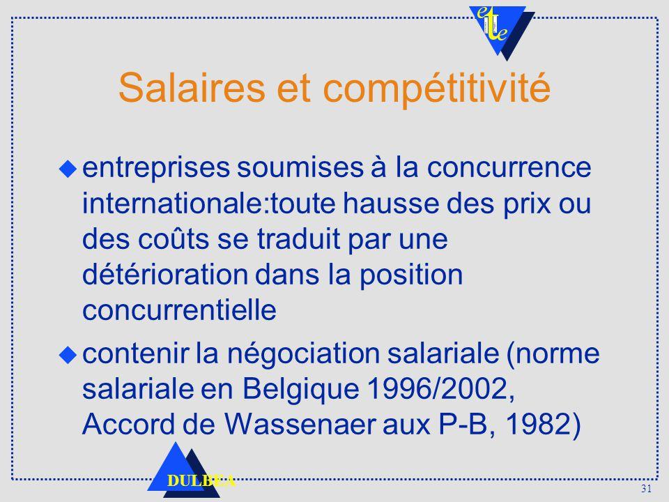 Salaires et compétitivité