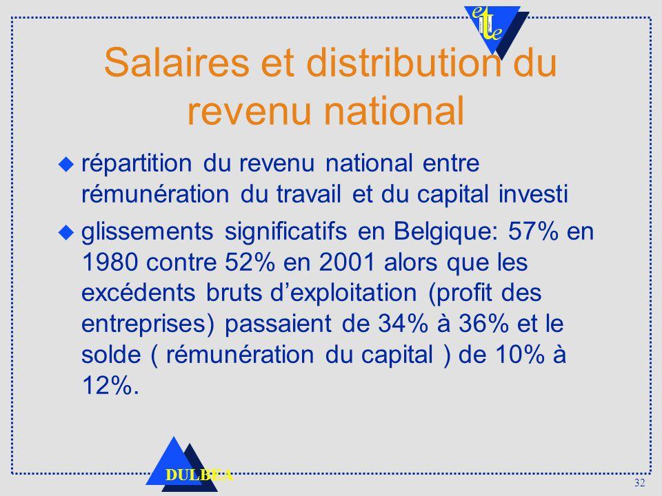 Salaires et distribution du revenu national