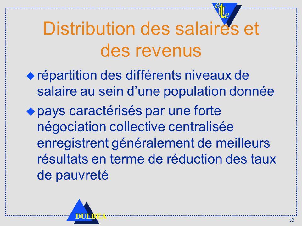 Distribution des salaires et des revenus