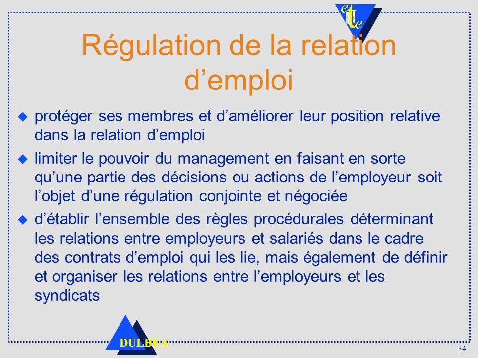Régulation de la relation d'emploi
