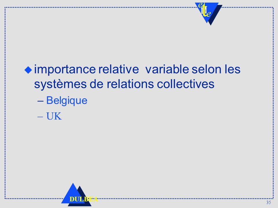 importance relative variable selon les systèmes de relations collectives