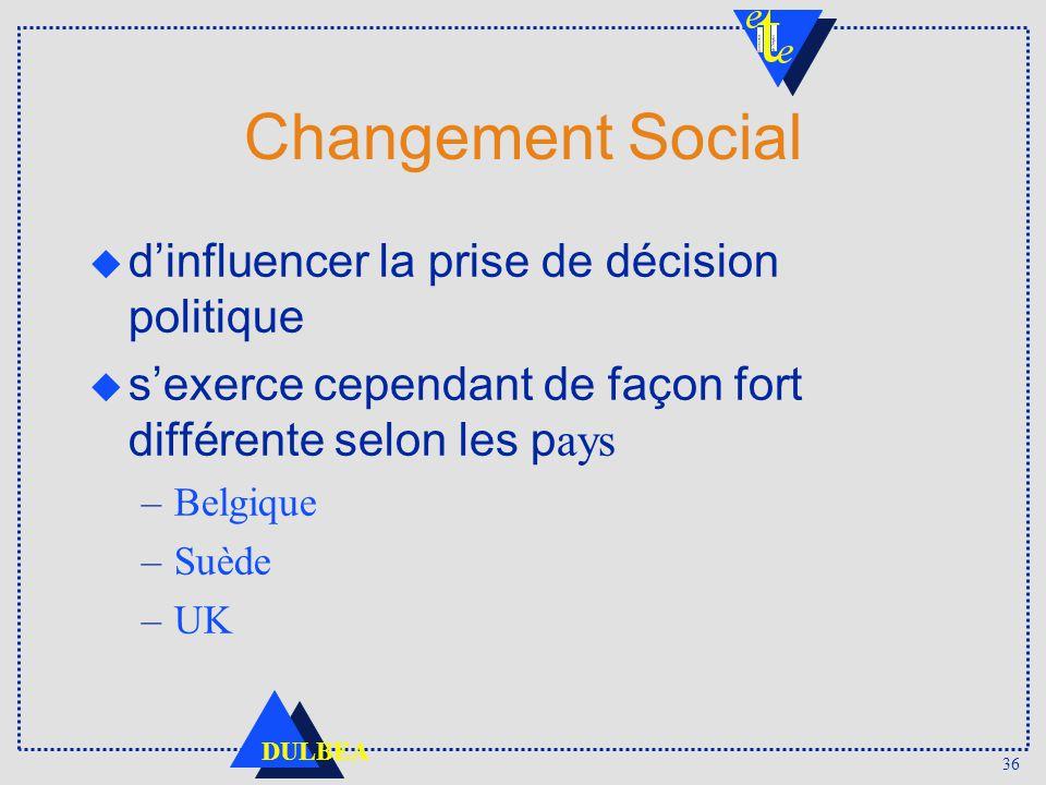 Changement Social d'influencer la prise de décision politique