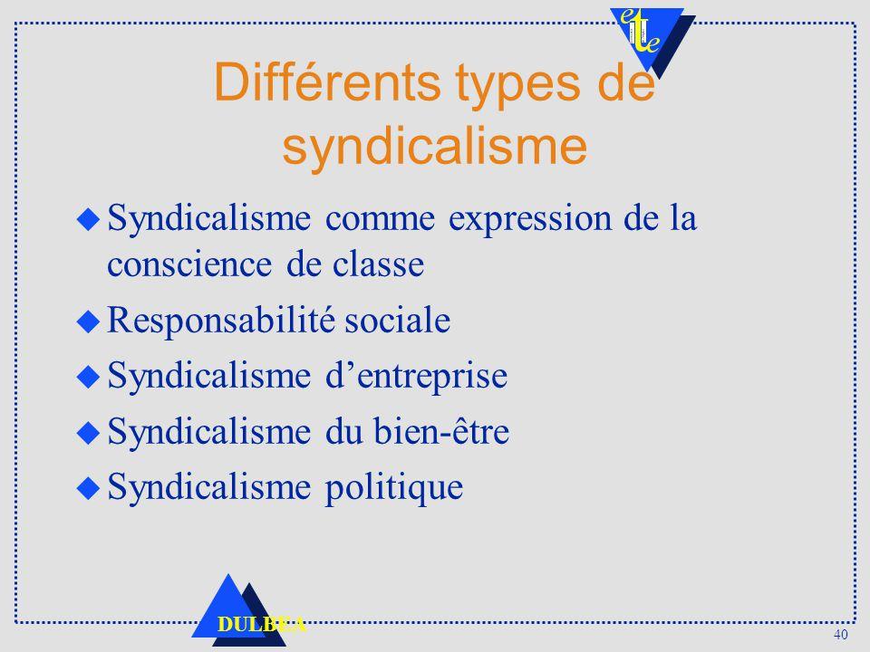 Différents types de syndicalisme