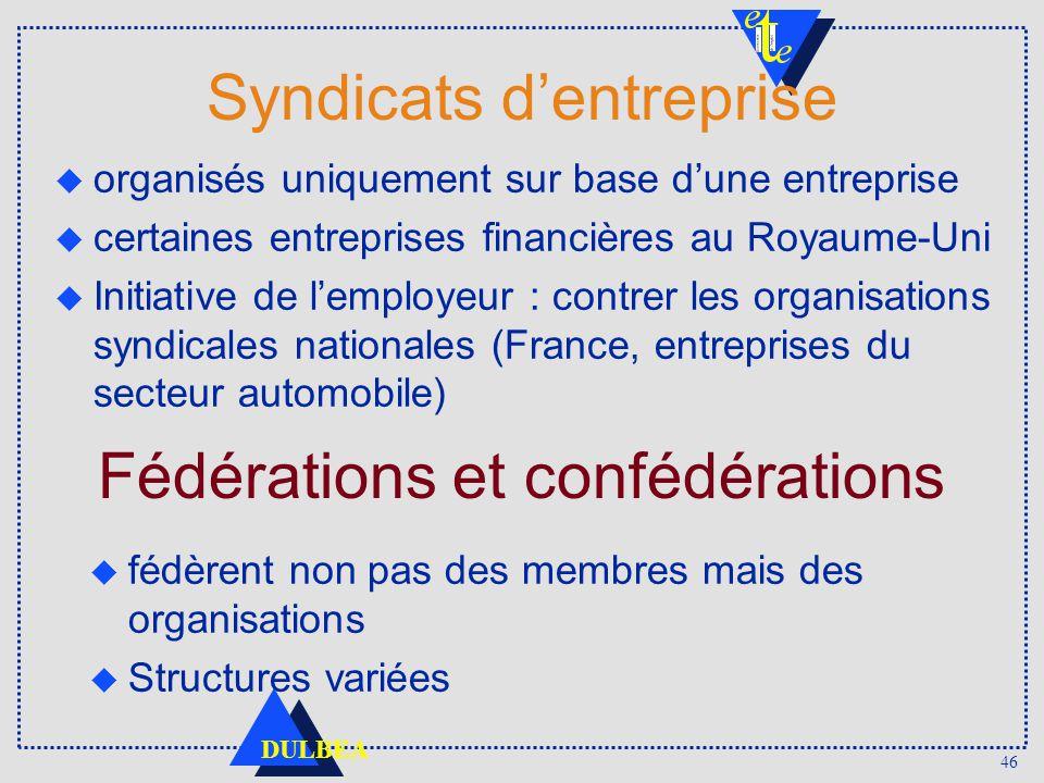 Syndicats d'entreprise