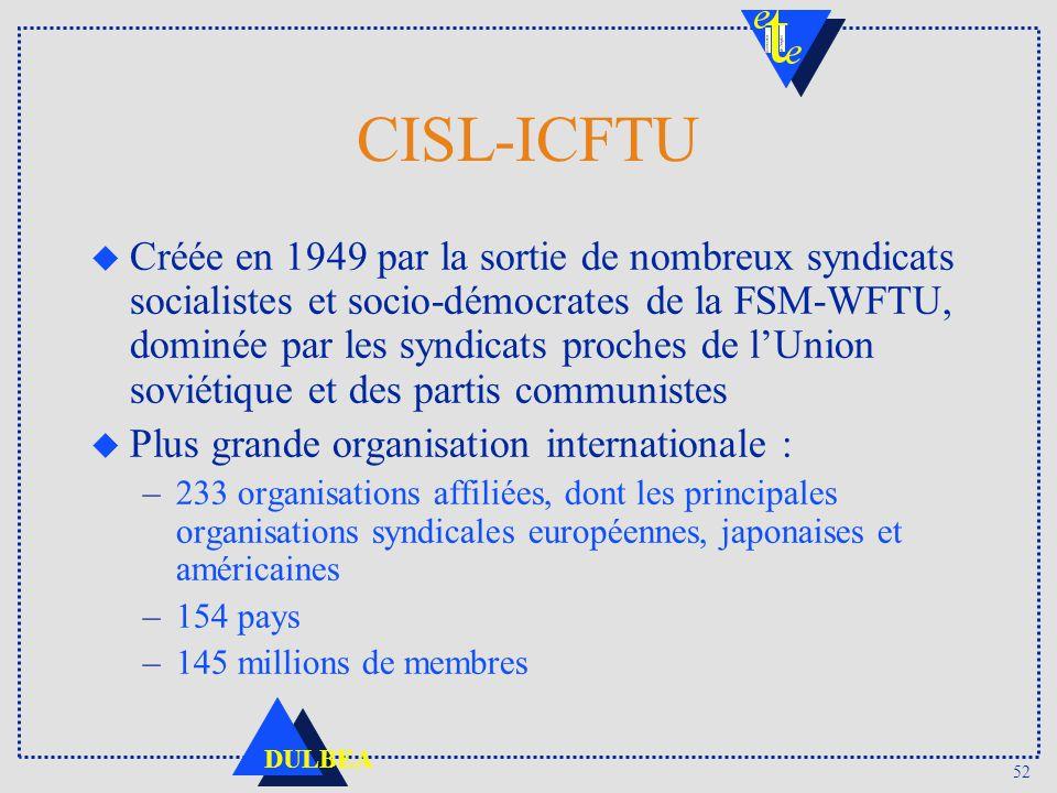 CISL-ICFTU