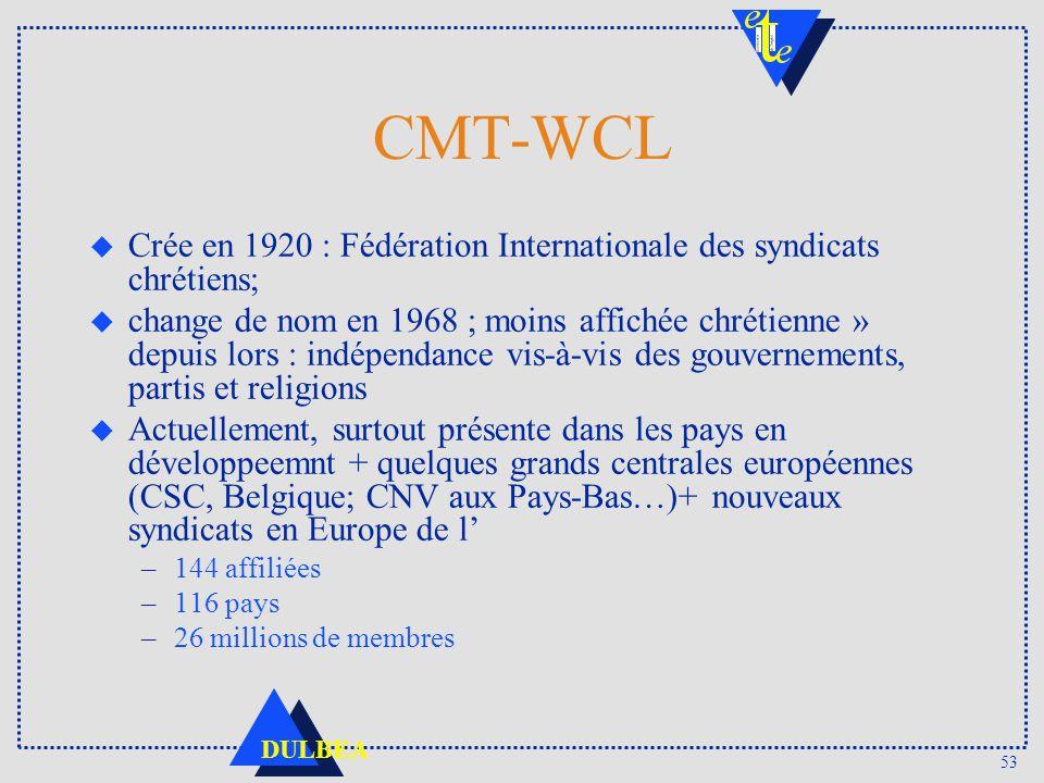 CMT-WCL Crée en 1920 : Fédération Internationale des syndicats chrétiens;