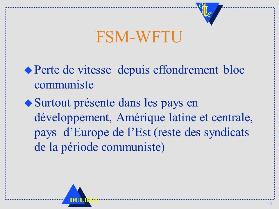 FSM-WFTU Perte de vitesse depuis effondrement bloc communiste