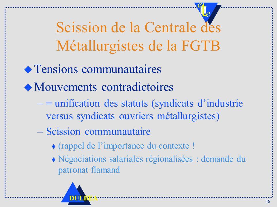 Scission de la Centrale des Métallurgistes de la FGTB