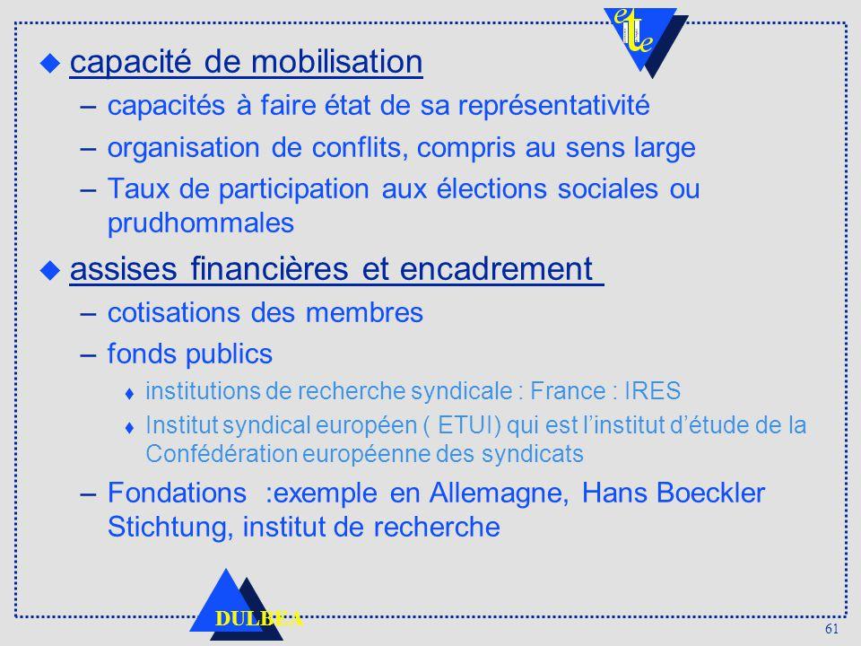 capacité de mobilisation