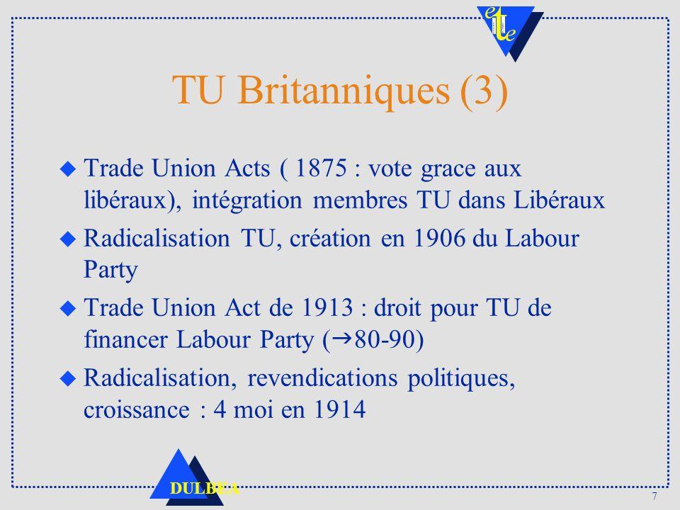 TU Britanniques (3) Trade Union Acts ( 1875 : vote grace aux libéraux), intégration membres TU dans Libéraux.