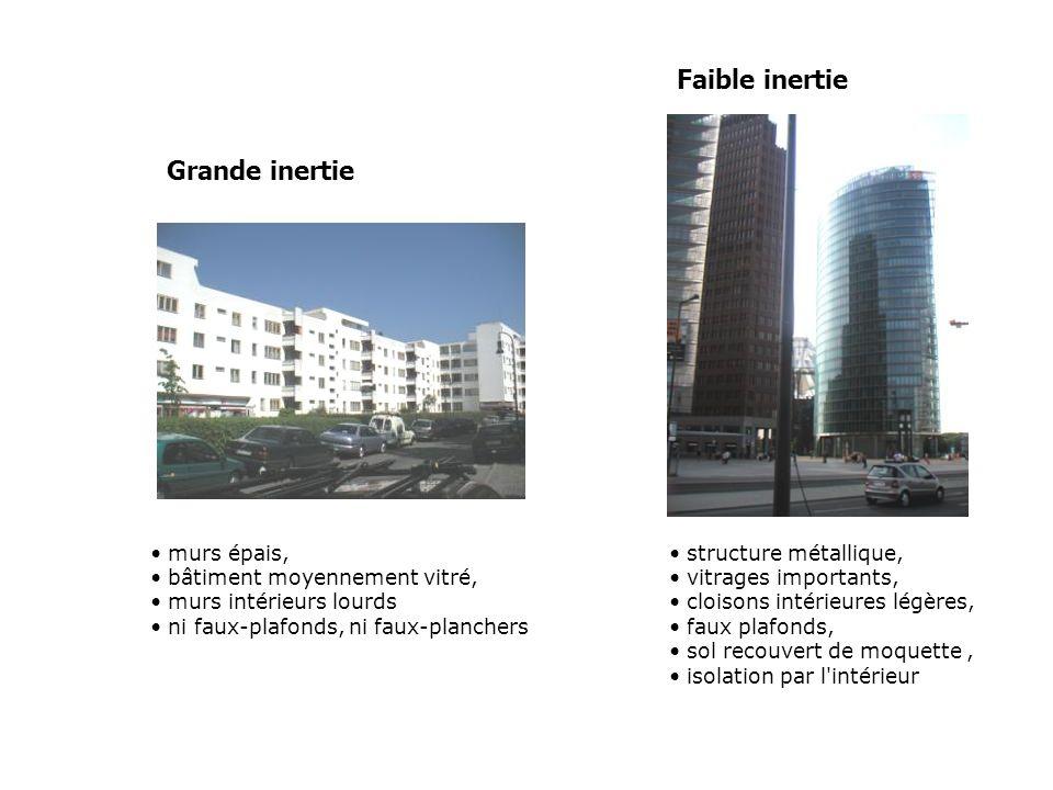 Faible inertie Grande inertie murs épais, bâtiment moyennement vitré,