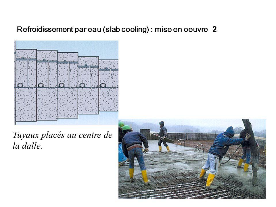 Refroidissement par eau (slab cooling) : mise en oeuvre 2