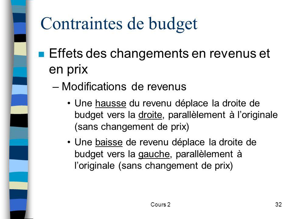 Contraintes de budget Effets des changements en revenus et en prix