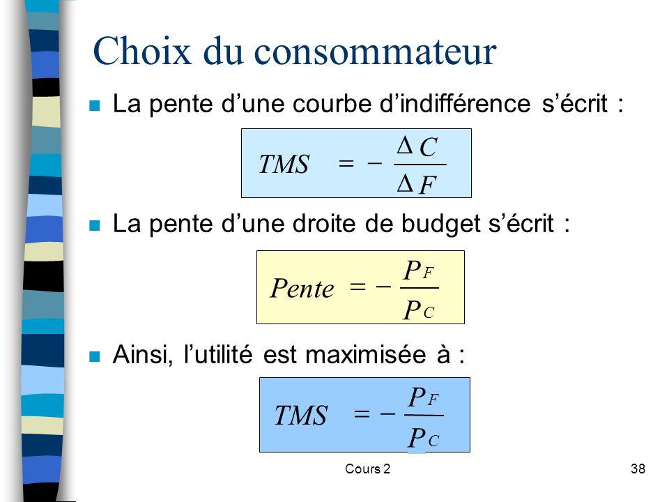 Choix du consommateur P Pente - = P TMS - = D C TMS = - D F