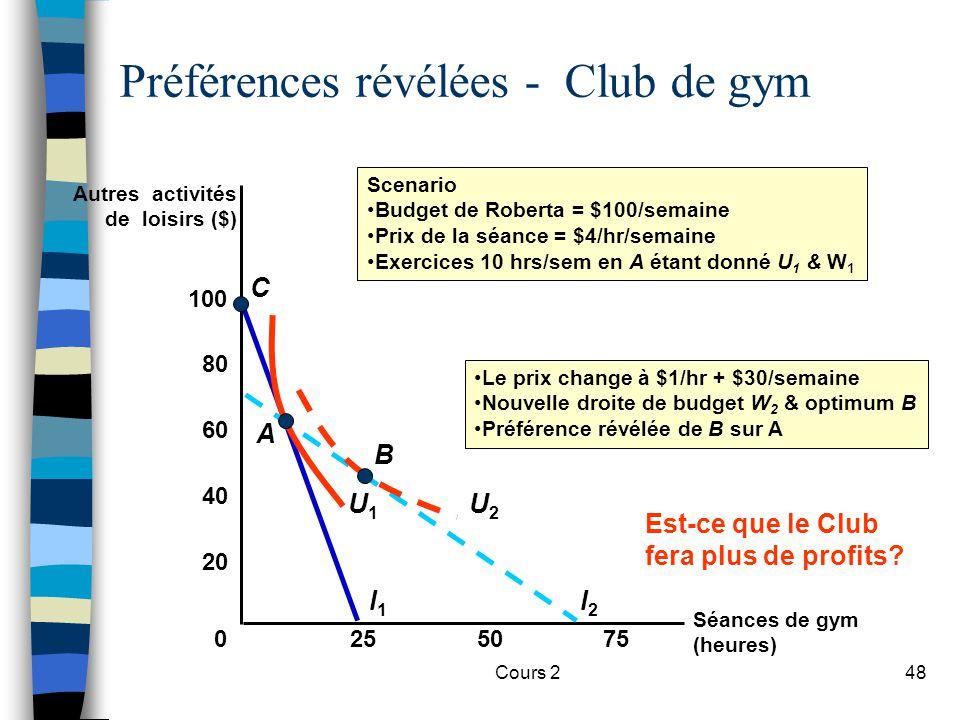 Préférences révélées - Club de gym