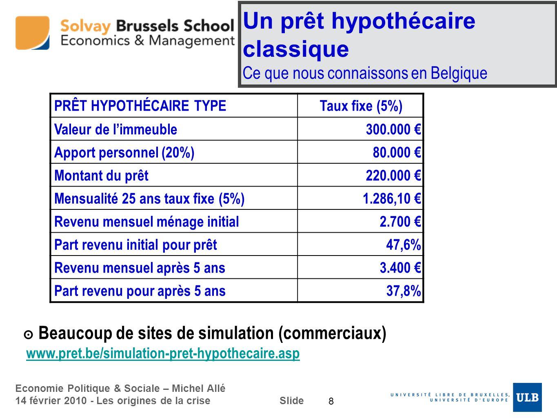 Un prêt hypothécaire classique Ce que nous connaissons en Belgique