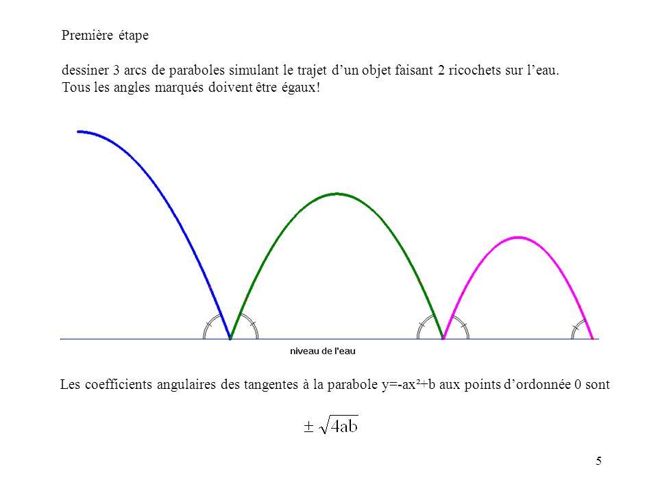 Première étape dessiner 3 arcs de paraboles simulant le trajet d'un objet faisant 2 ricochets sur l'eau.