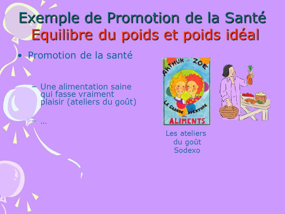 Exemple de Promotion de la Santé Equilibre du poids et poids idéal