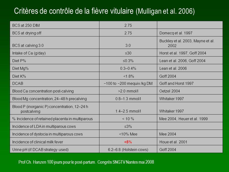 Critères de contrôle de la fièvre vitulaire (Mulligan et al. 2006)