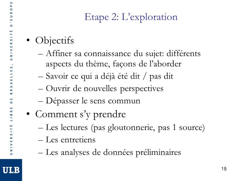 Etape 2: L'exploration Objectifs Comment s'y prendre