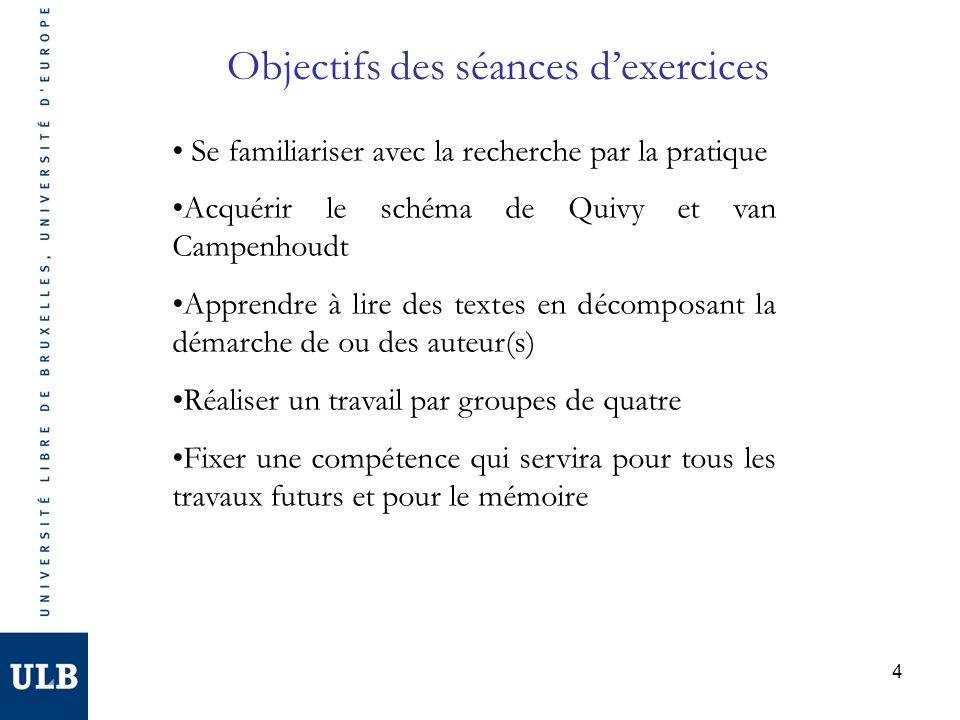 Objectifs des séances d'exercices