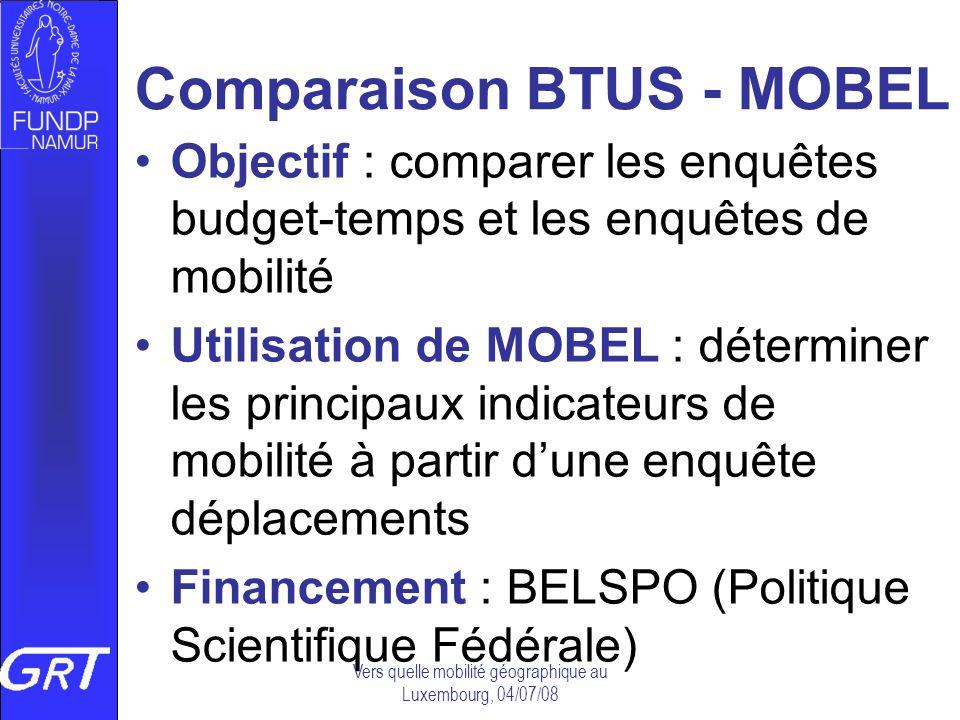 Comparaison BTUS - MOBEL