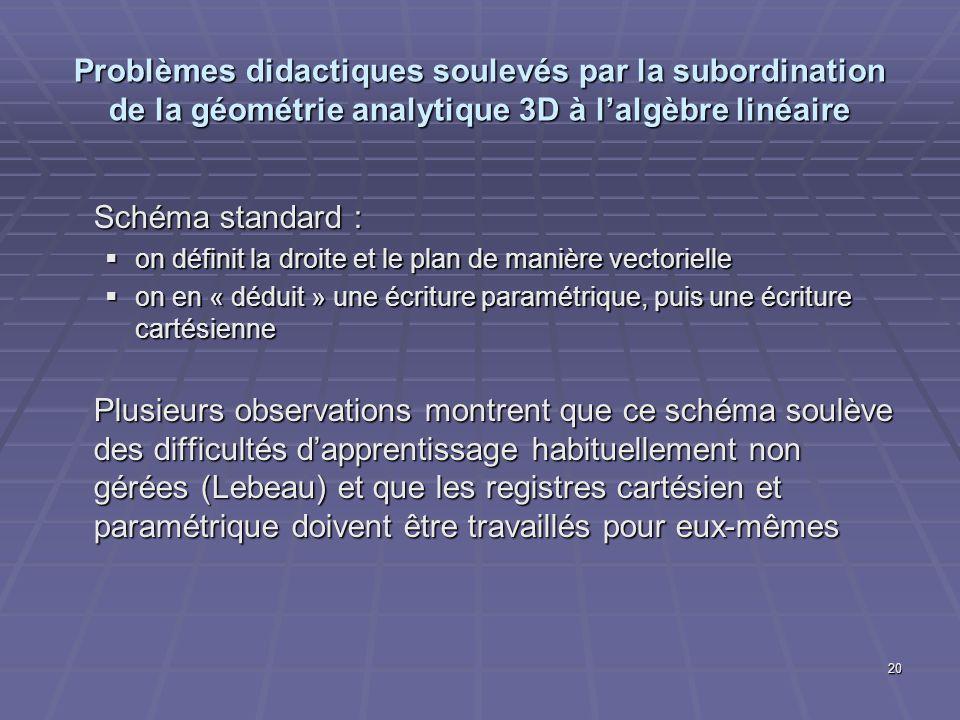 Problèmes didactiques soulevés par la subordination de la géométrie analytique 3D à l'algèbre linéaire
