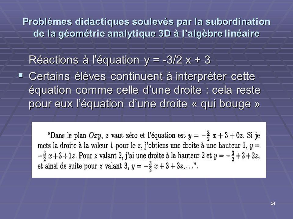 Réactions à l'équation y = -3/2 x + 3