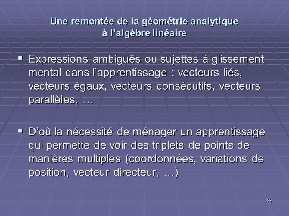 Une remontée de la géométrie analytique à l'algèbre linéaire