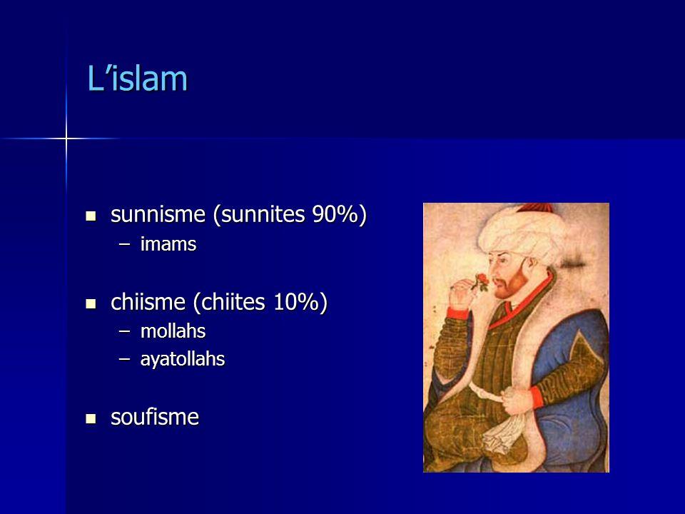L'islam sunnisme (sunnites 90%) chiisme (chiites 10%) soufisme imams