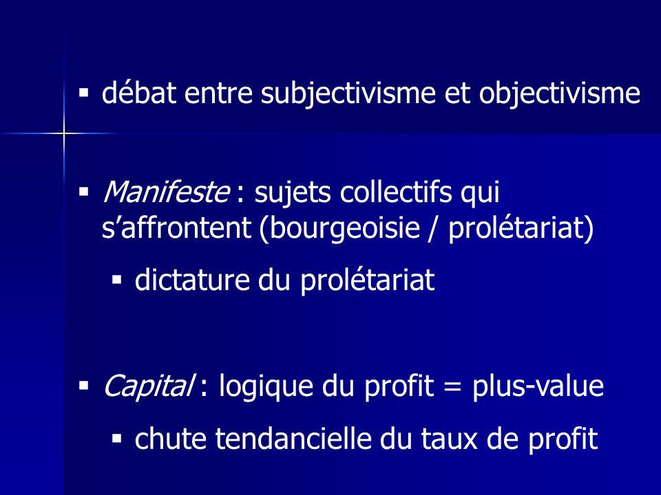 débat entre subjectivisme et objectivisme