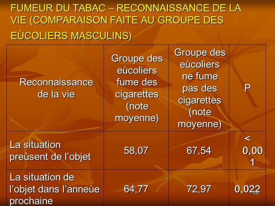Reconnaissance de la vie Groupe des eùcoliers fume des cigarettes