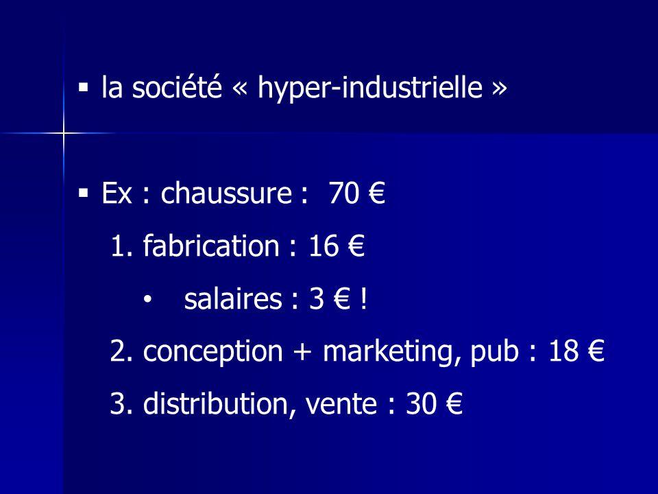 la société « hyper-industrielle »