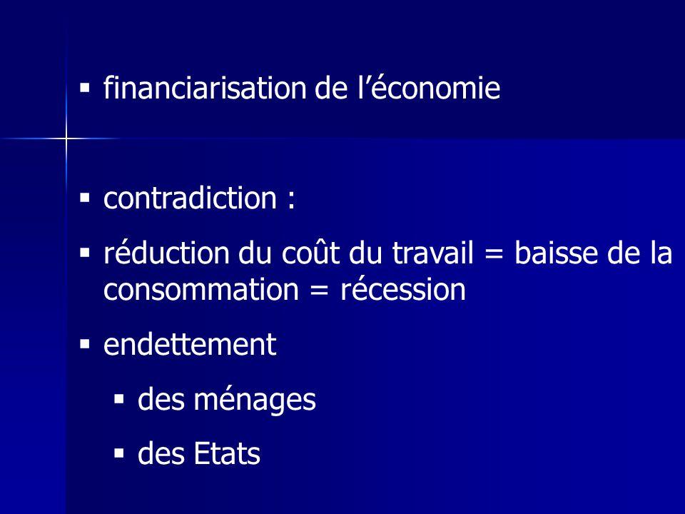 financiarisation de l'économie