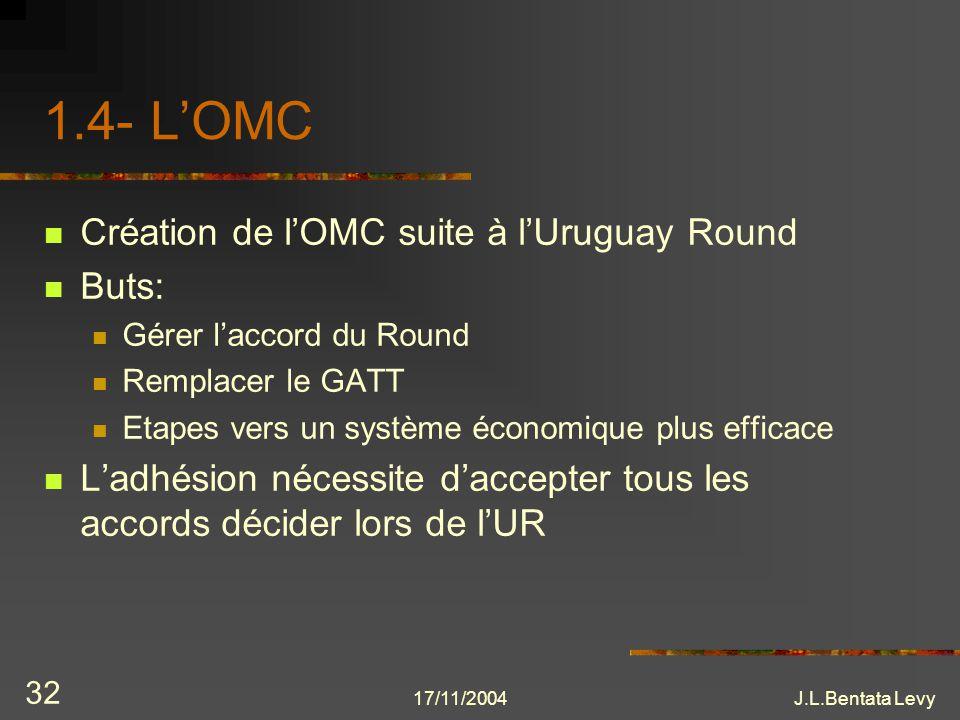 1.4- L'OMC Création de l'OMC suite à l'Uruguay Round Buts: