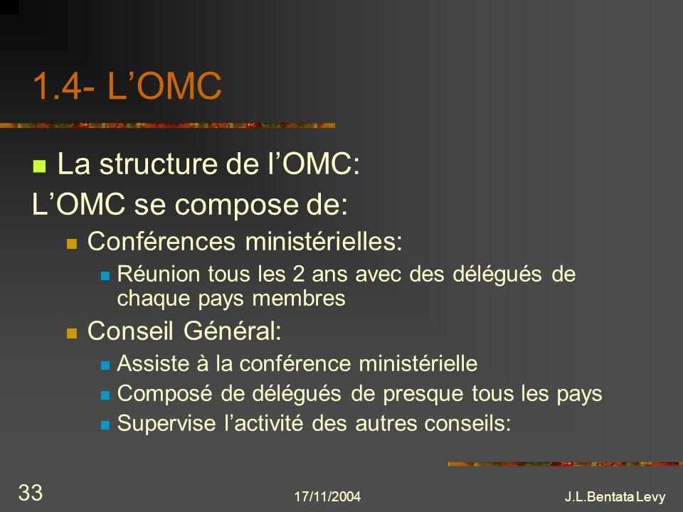 1.4- L'OMC La structure de l'OMC: L'OMC se compose de: