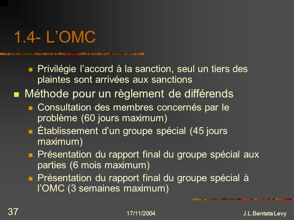 1.4- L'OMC Méthode pour un règlement de différends
