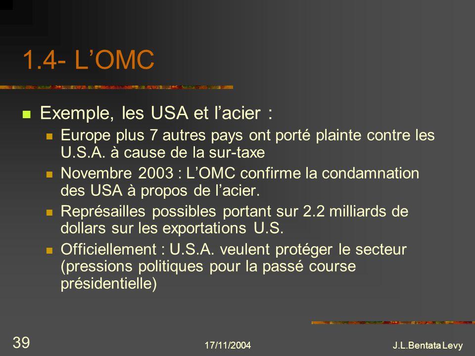 1.4- L'OMC Exemple, les USA et l'acier :