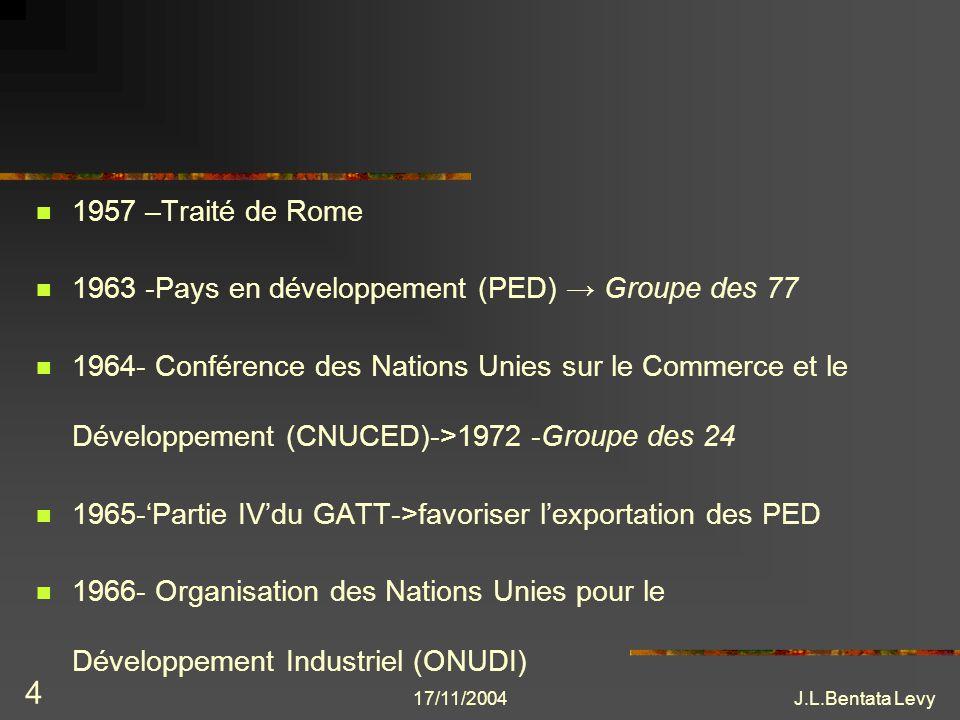 1963 -Pays en développement (PED) → Groupe des 77