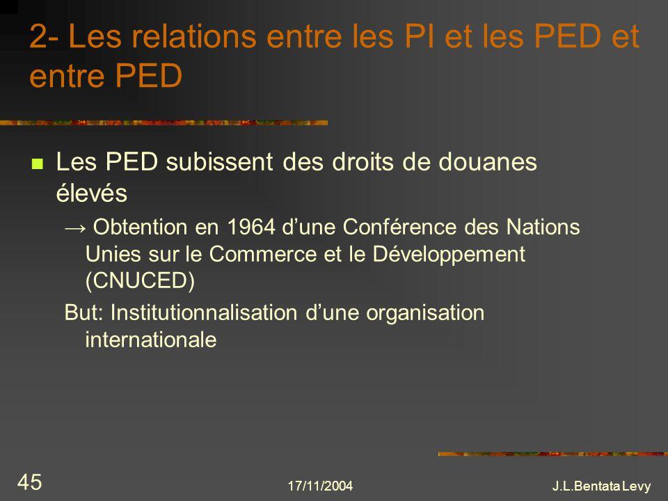 2- Les relations entre les PI et les PED et entre PED