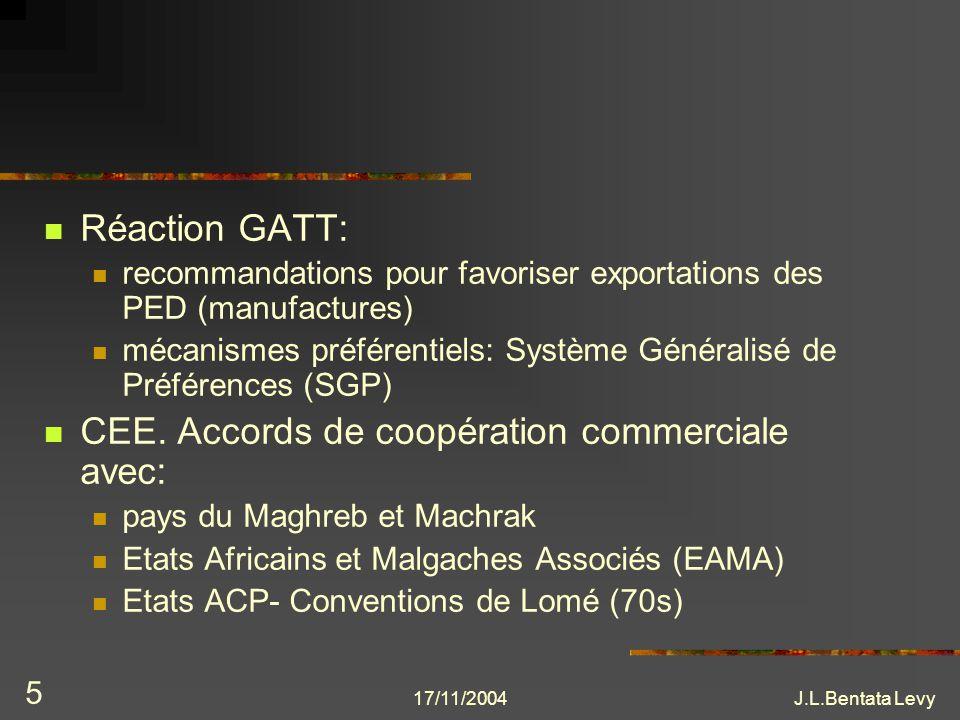 CEE. Accords de coopération commerciale avec: