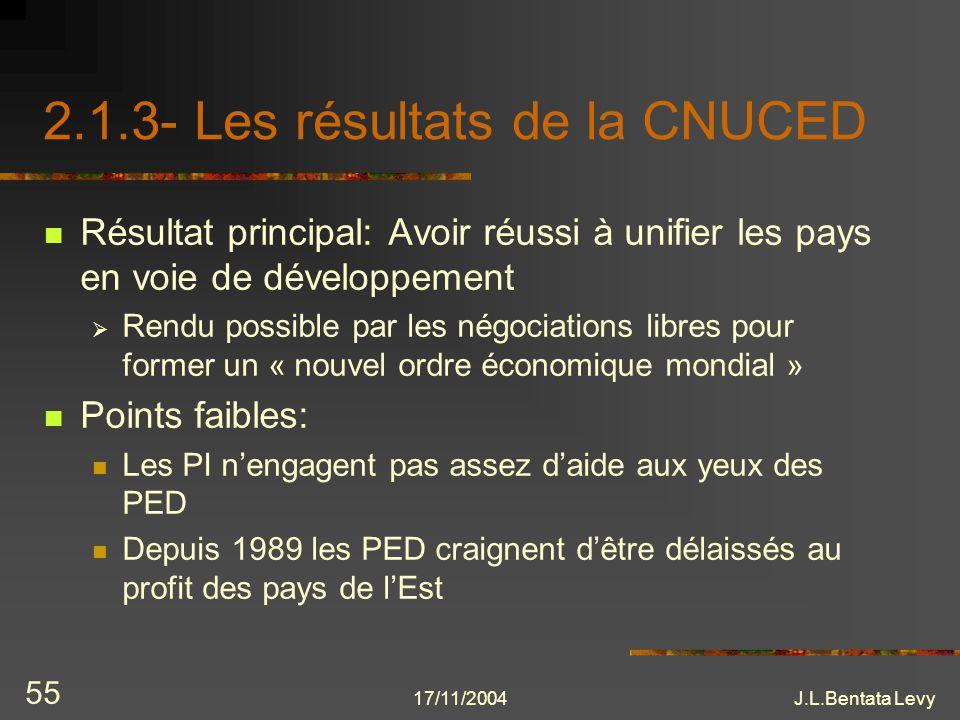 2.1.3- Les résultats de la CNUCED