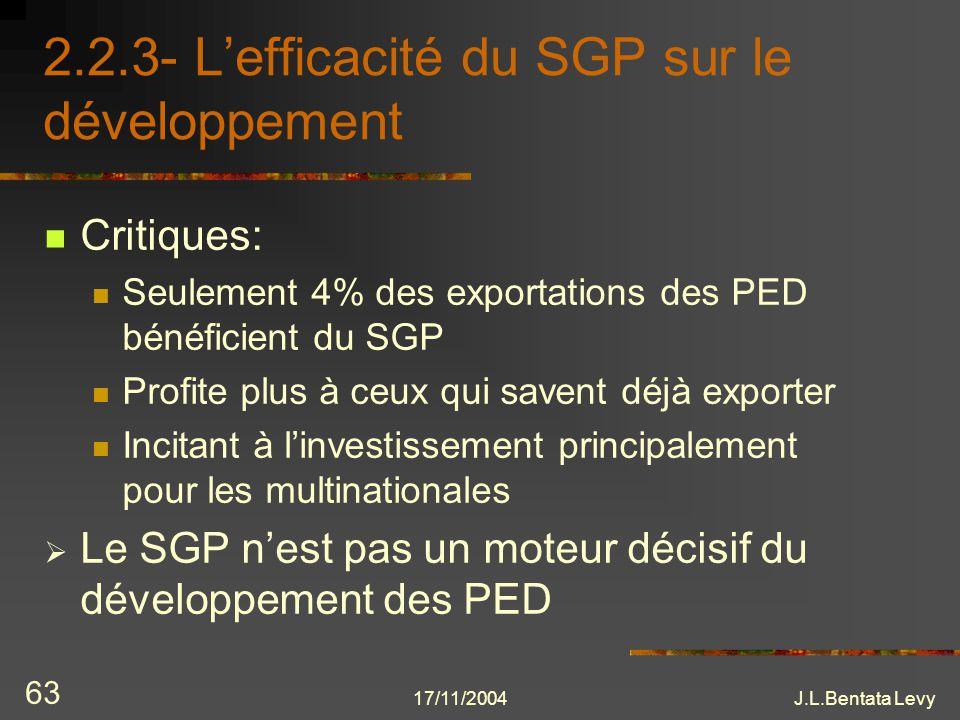 2.2.3- L'efficacité du SGP sur le développement