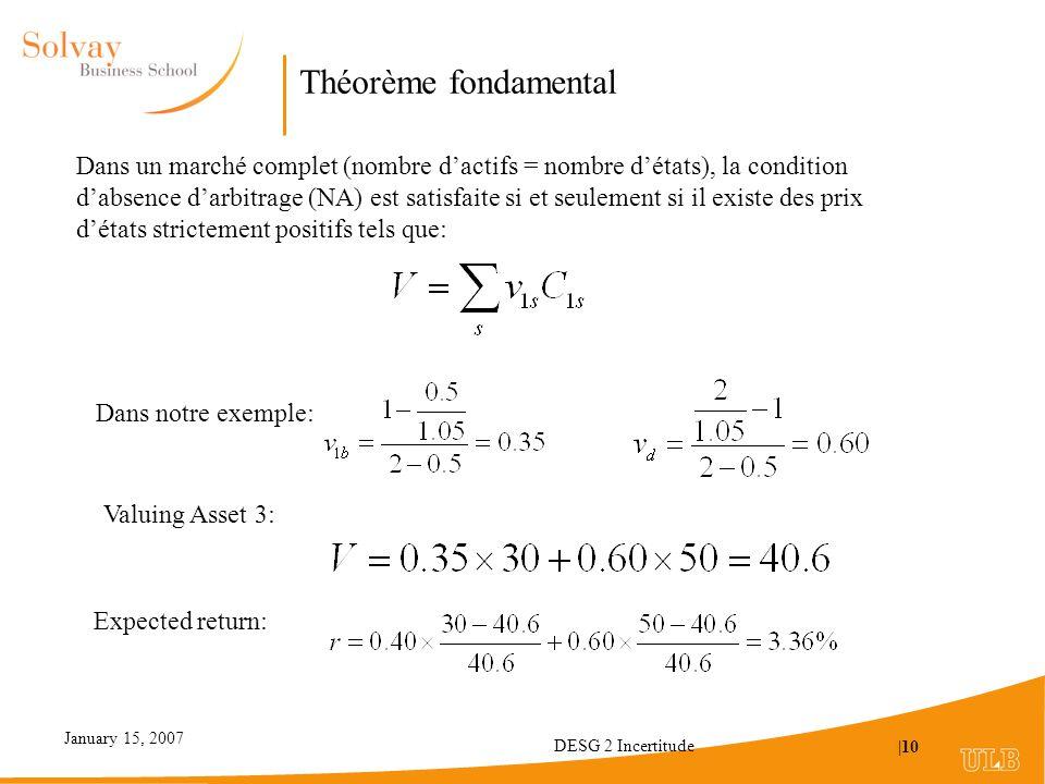 Théorème fondamental