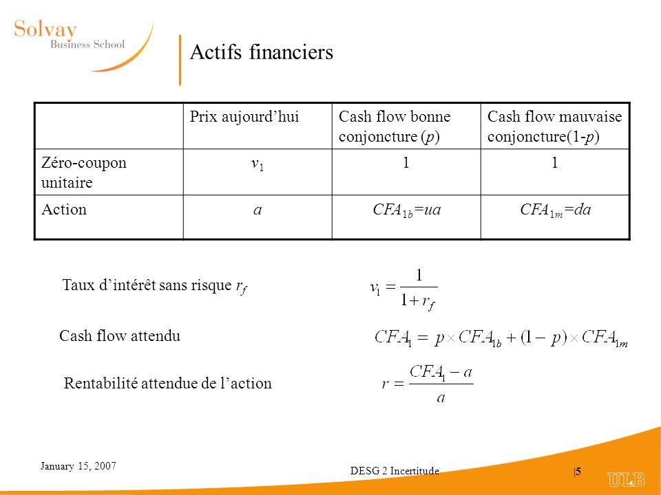 Actifs financiers Prix aujourd'hui Cash flow bonne conjoncture (p)