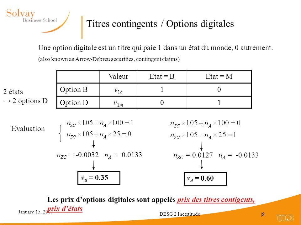 Titres contingents / Options digitales
