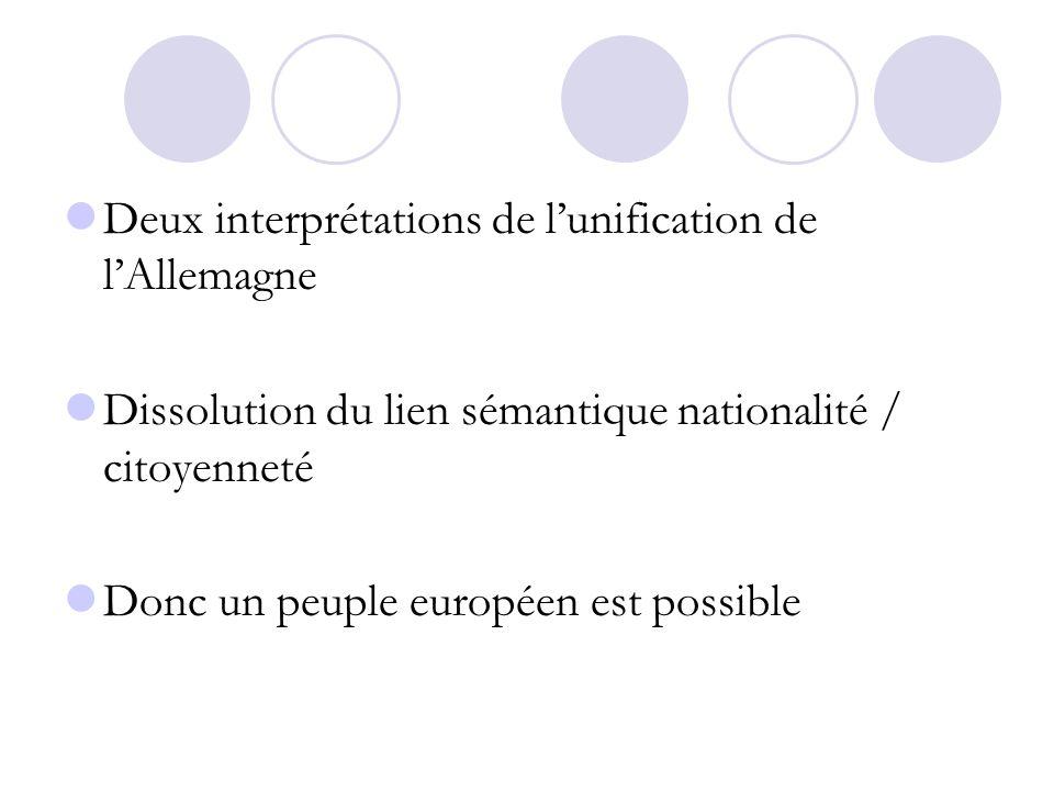 Deux interprétations de l'unification de l'Allemagne